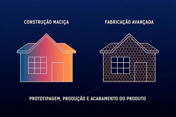 CeNTI-Vídeo destaca aplicação das KETs na Construção e Arquitetura